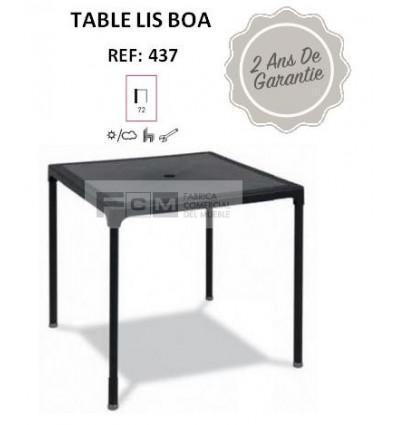 Table LIS BOA