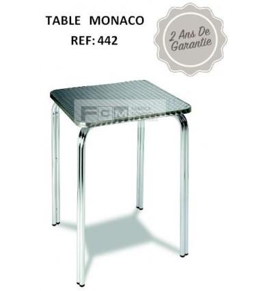 Table MONACO