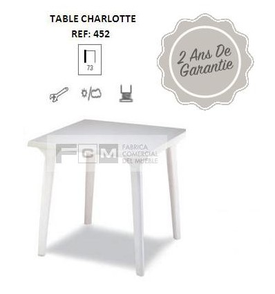 Table CHARLOTTE